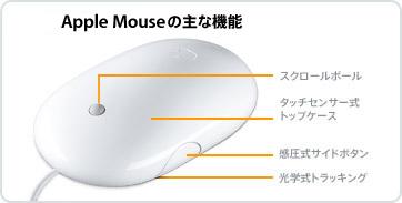 mmouse_diagram.jpg